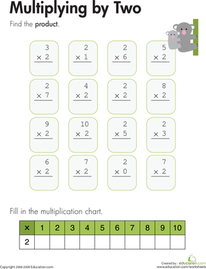 1000+ images about Math on Pinterest | Multiplication practice ...