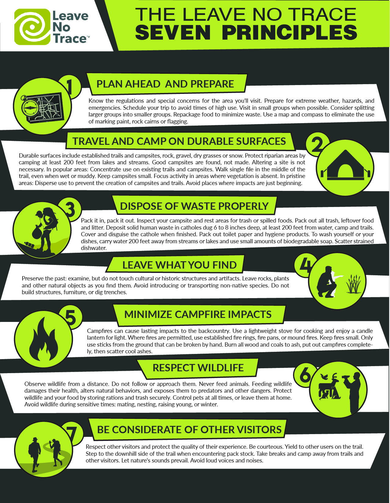 7 Principles Of Leave No Trace Infographic