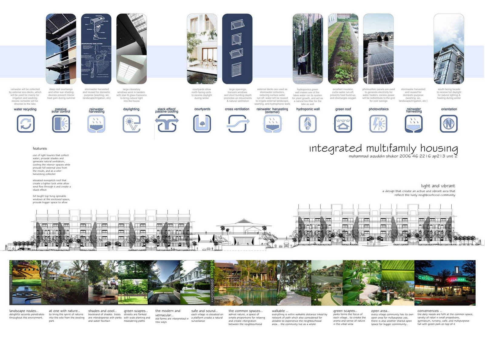 Architecture Concept Board