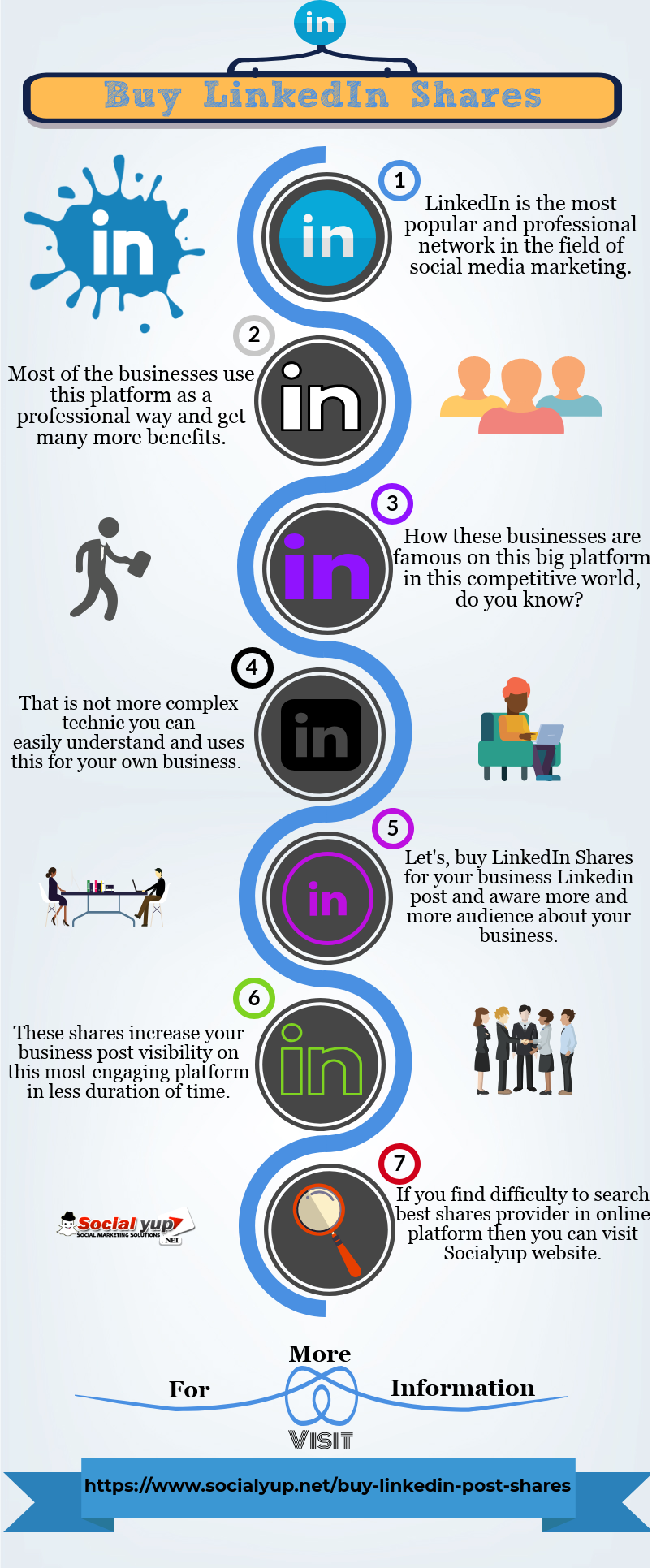 Linkedin Is More Professional Network With 250 Million Monthly
