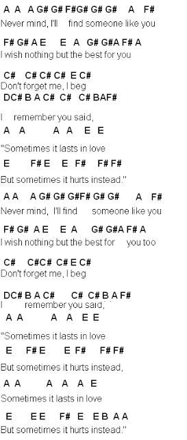 Flute Sheet Music Adele Flute Sheet Music Clarinet Sheet