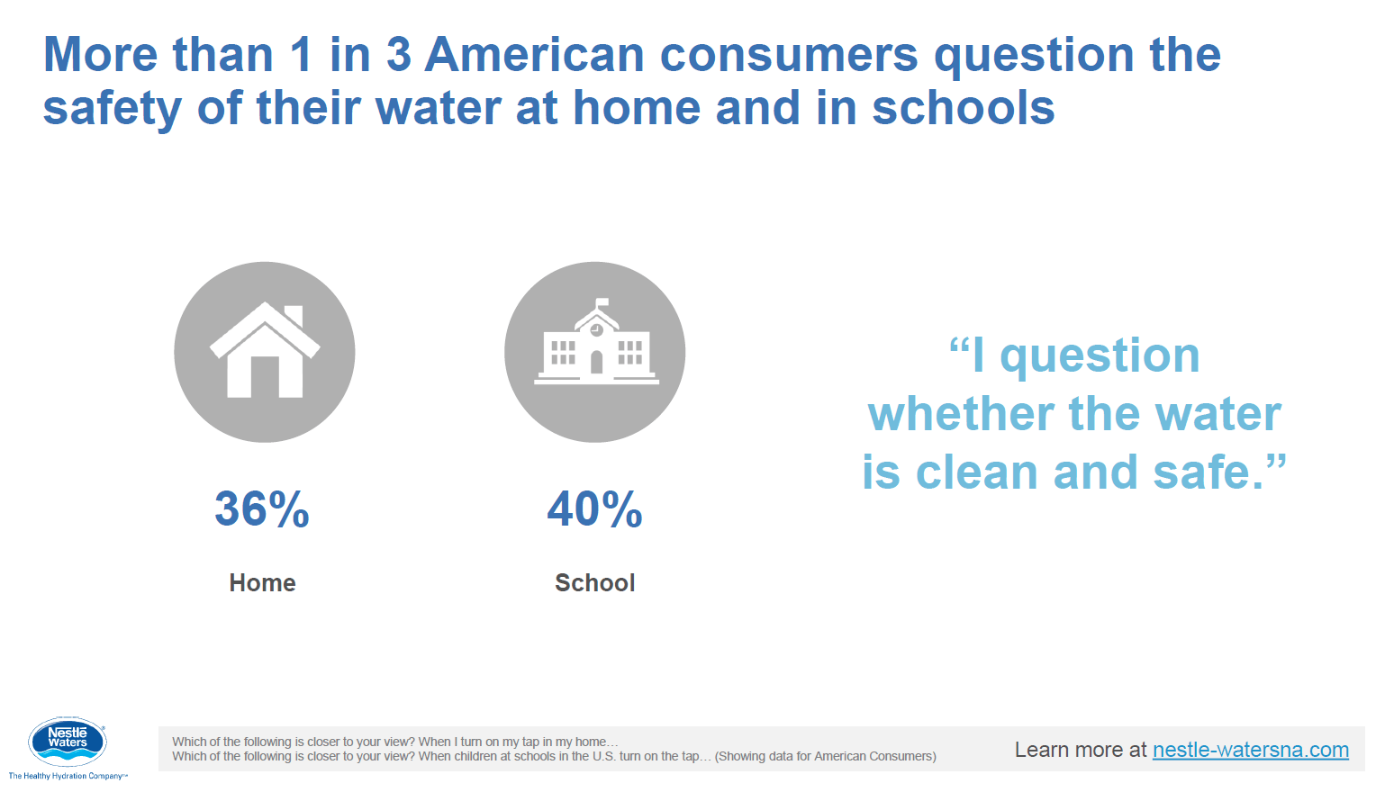 My Q A With Nelson Switzer Chief Sustainability Officer At Nestle Waters North America Explores The Company S Recent Public Opinion Polls Water Issues Water