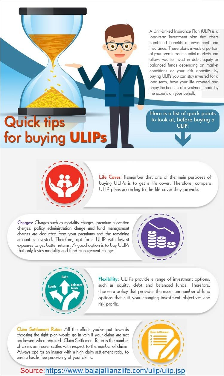 Ulip Plans Offer The Flexibility Of Market Linked Returns On Your
