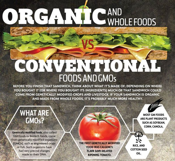 Organic Food Products Healthy: Infographic: Organic And Whole Foods Vs Conventional Foods