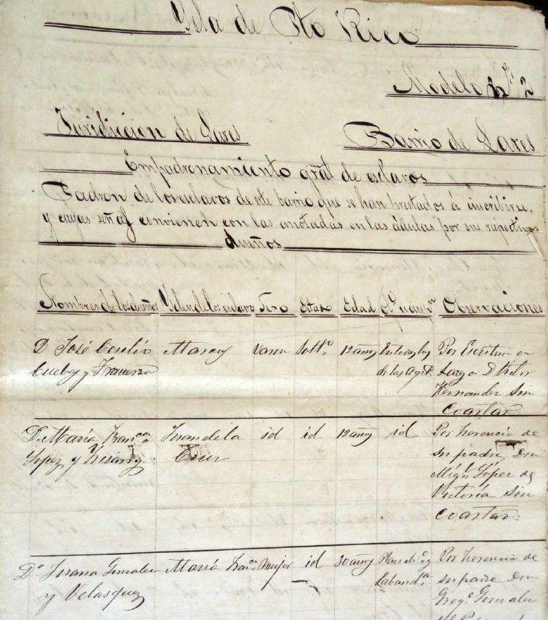 Historical Resourcespuerto Rican Genealogy