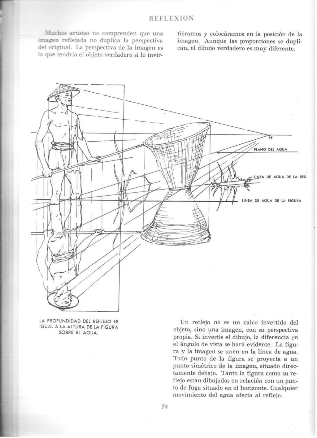 Andrew Loomis Dibujo Tridimensional Andrew Loomis Drawing Tips Drawing Tutorial