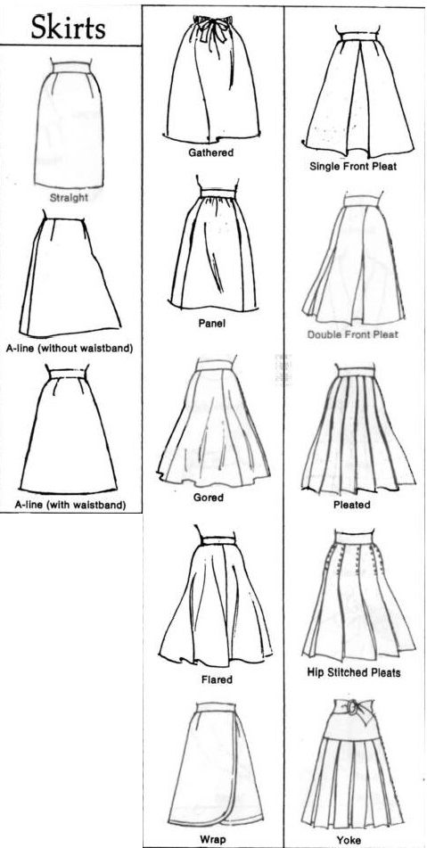 Skirt Types Fashion Design Sketches Fashion Sketches Dresses Fashion Drawing