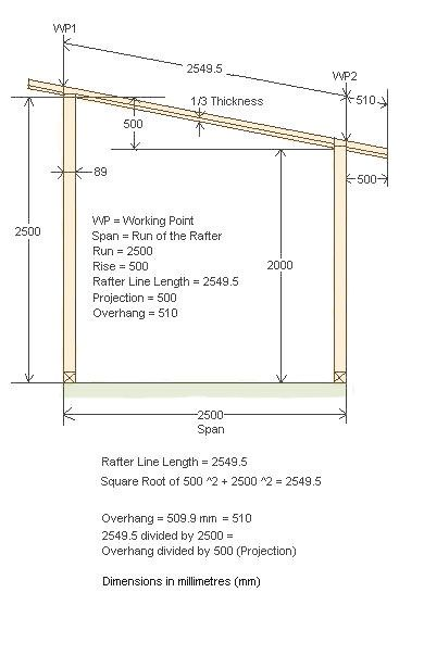 Medeek Design Inc Truss Gallery Attic Truss Roof Truss Design Roof Trusses