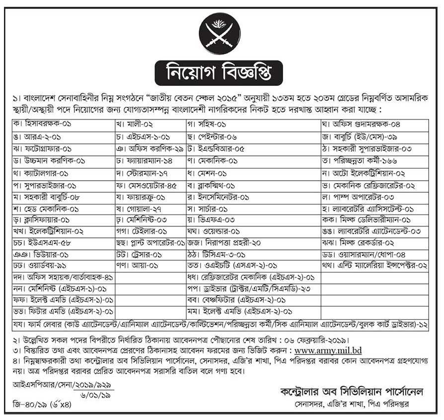 Bangladesh Army Jobs Circular 06.01.2019 Army jobs, Job