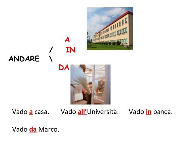 Lezione 3.1 italiano 2