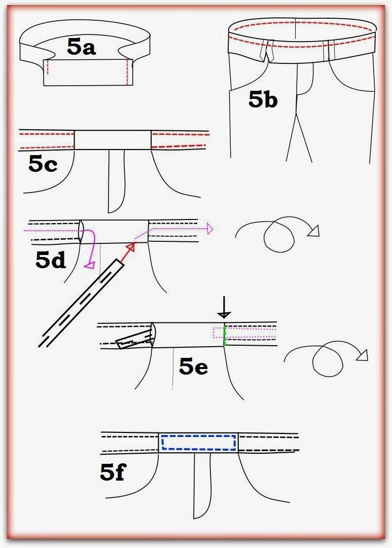 Pattern Nine: De tailleband van een eenvoudige broek of rok met knoopsgatenelastiek - en de afwerking