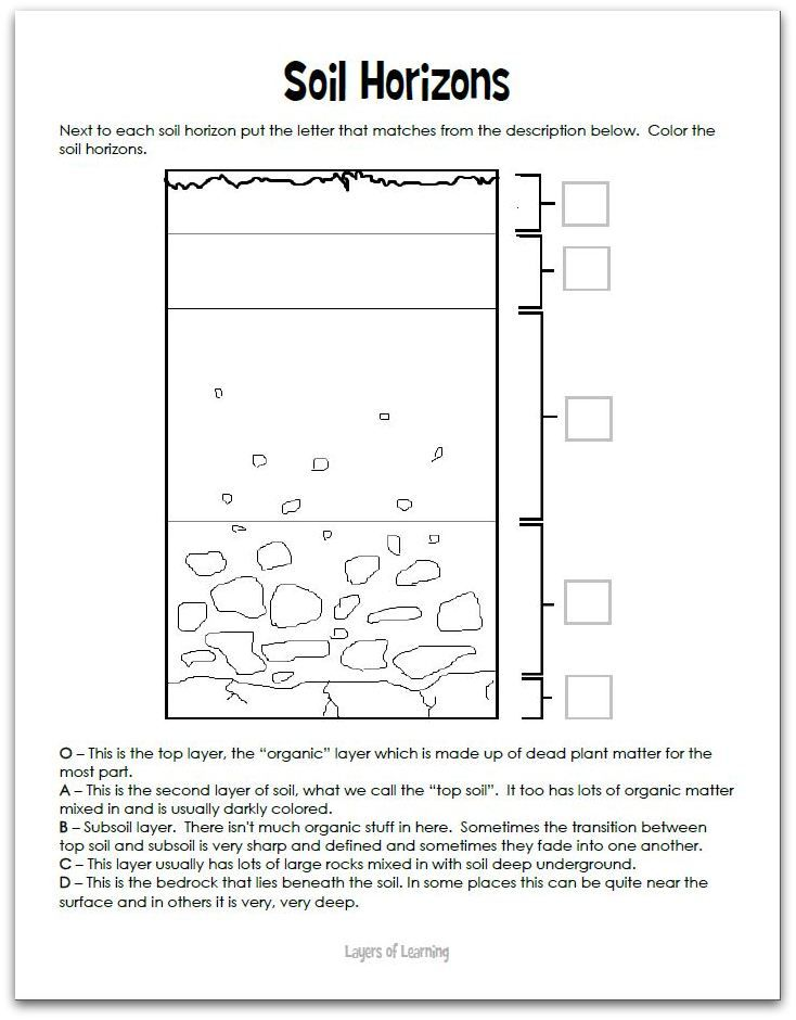 this is a lesson and printable worksheet on soil horizons