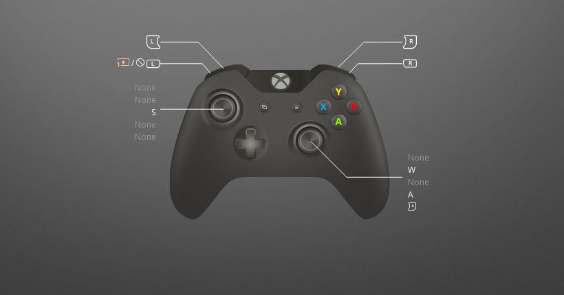Custom Ghost Recon Wildlands controller support preset for