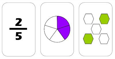 Fraction Match card game. Print, Cut, and play to increase kids' math fraction skills. Free printable.