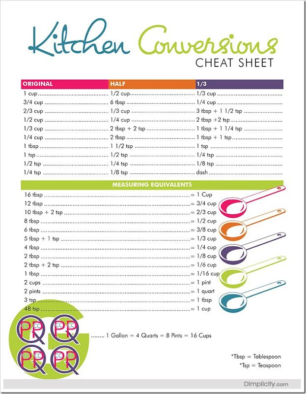 Kitchen measurements conversion and equivalent cheat sheet FREE PDF