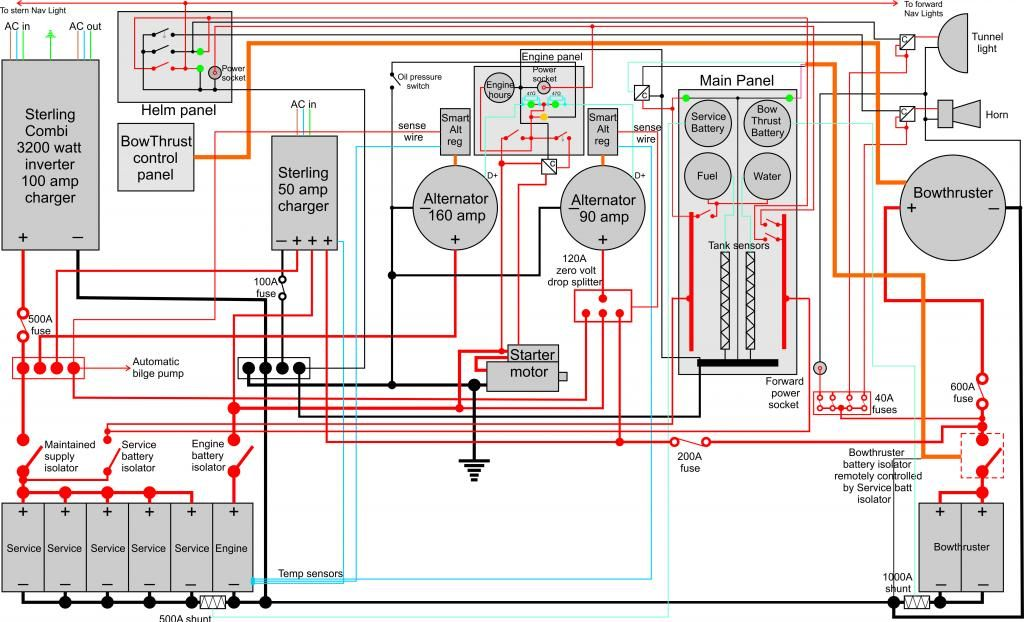 dcwiring 2 jpg how to pinterest diagram rh pinterest com Basic Electrical Wiring Diagrams Light Switch Wiring Diagram