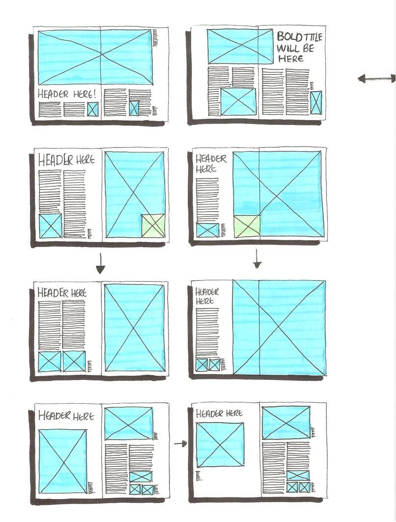 Magazine Layout and Grid Thumbnails | Graphics, Search and Design