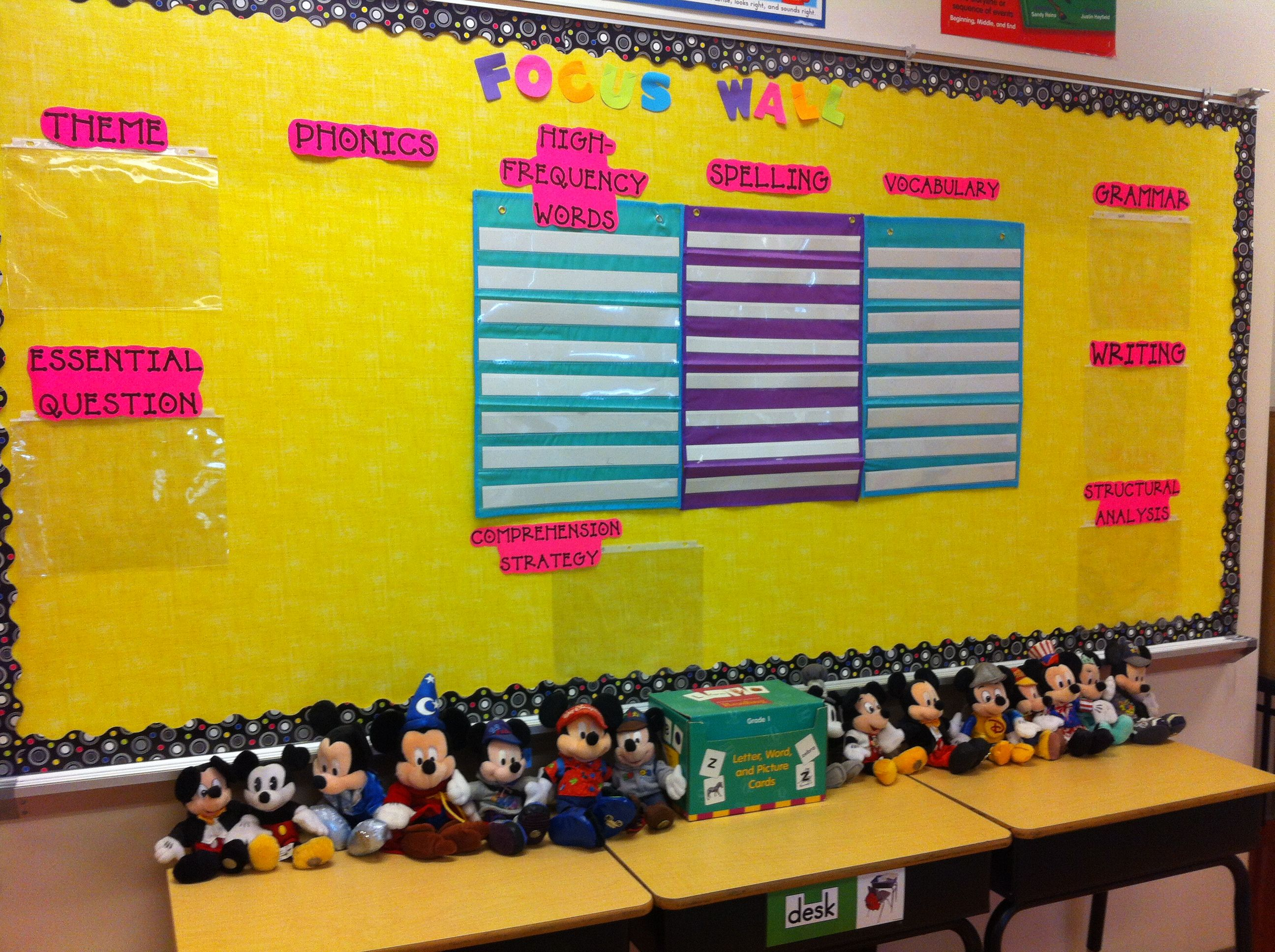 My Neon Themed Classroom Reading Focus Wall for the 2013-2014 School ...