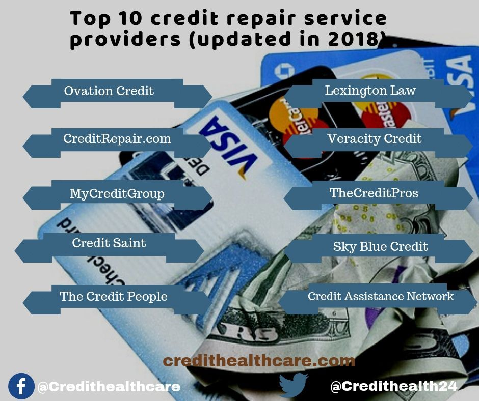 Have You Ever Considered Doing Credit Repair What Are The Most