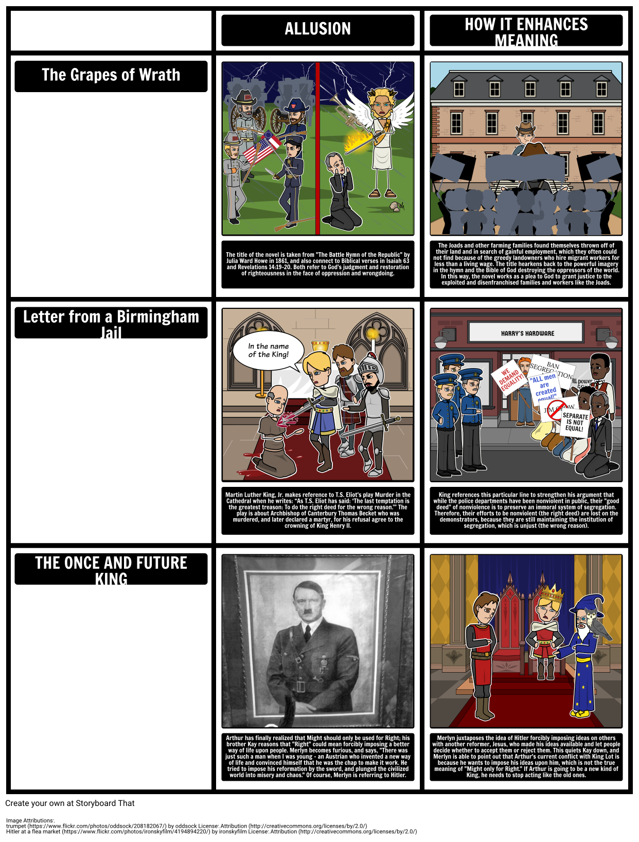 What Is Allusion In Literature Use Storyboard Examples To Help