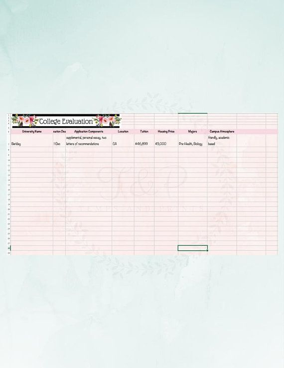 College Evaluation Compare Colleges Spreadsheet College planner
