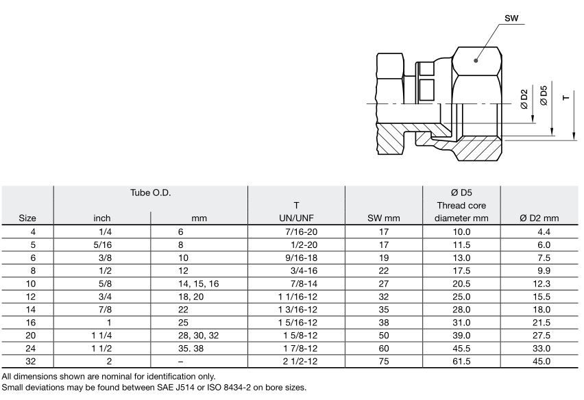 Jic Swivel Female Nut Fitting Dimensions Sae J514 Iso 8434 2 Dimensions Fittings Flares