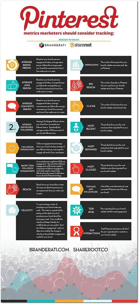 Pinterest Metrics You Should Know Infographic by Branderati and Shareroot.co