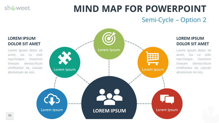 Mind Map Templates For Powerpoint Charts Diagrams For Powerpoint
