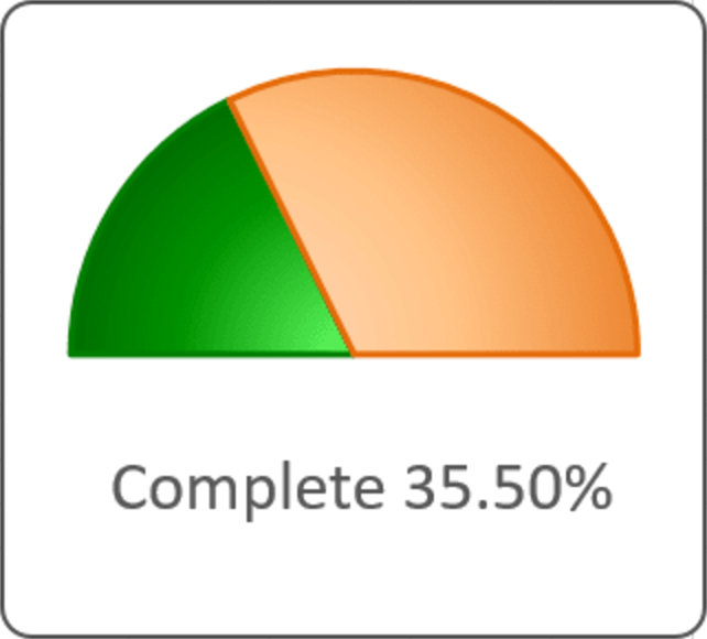 6 charts for lively progress visualization microsoft excel charts