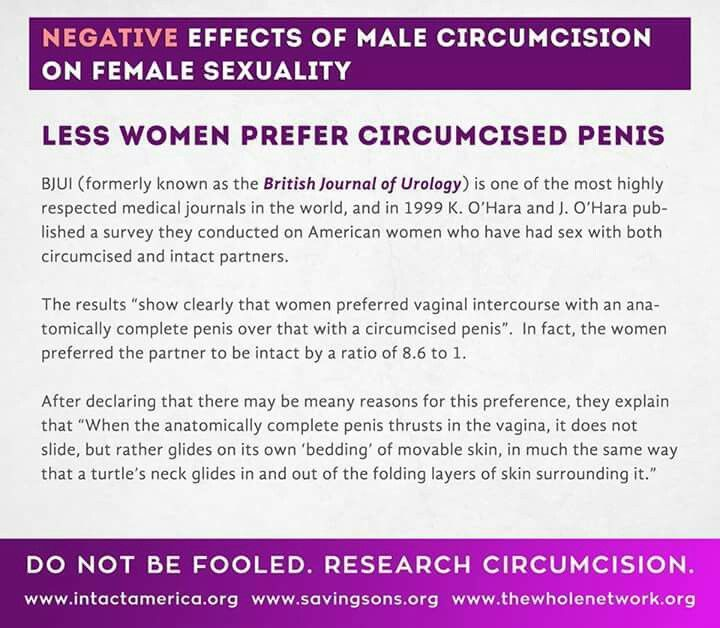 Negative effects of male circumcision on female sexulity | 7