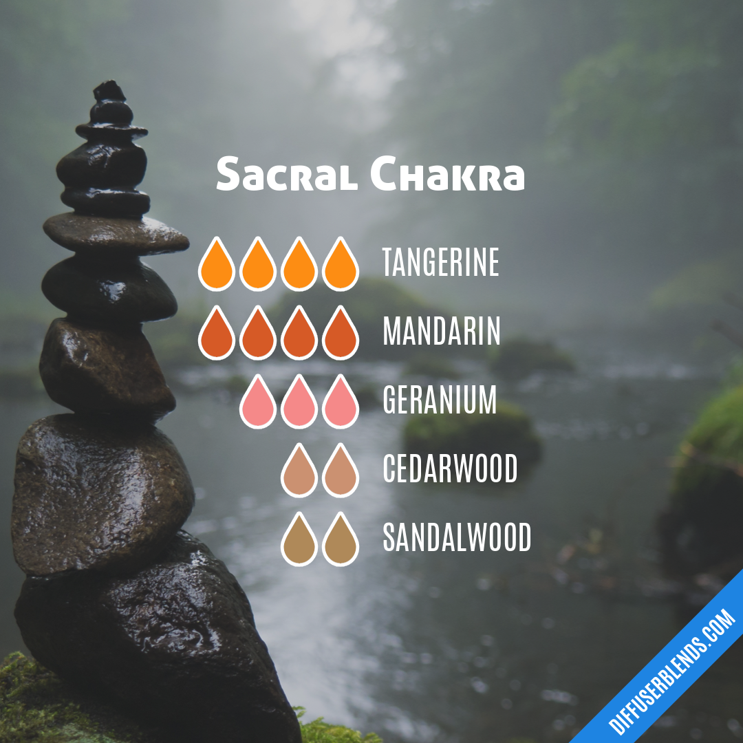 chakras responsabil pentru varicoză