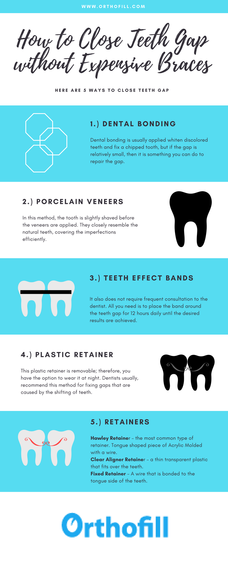 How to Close Teeth Gap without Expensive Braces! Take care