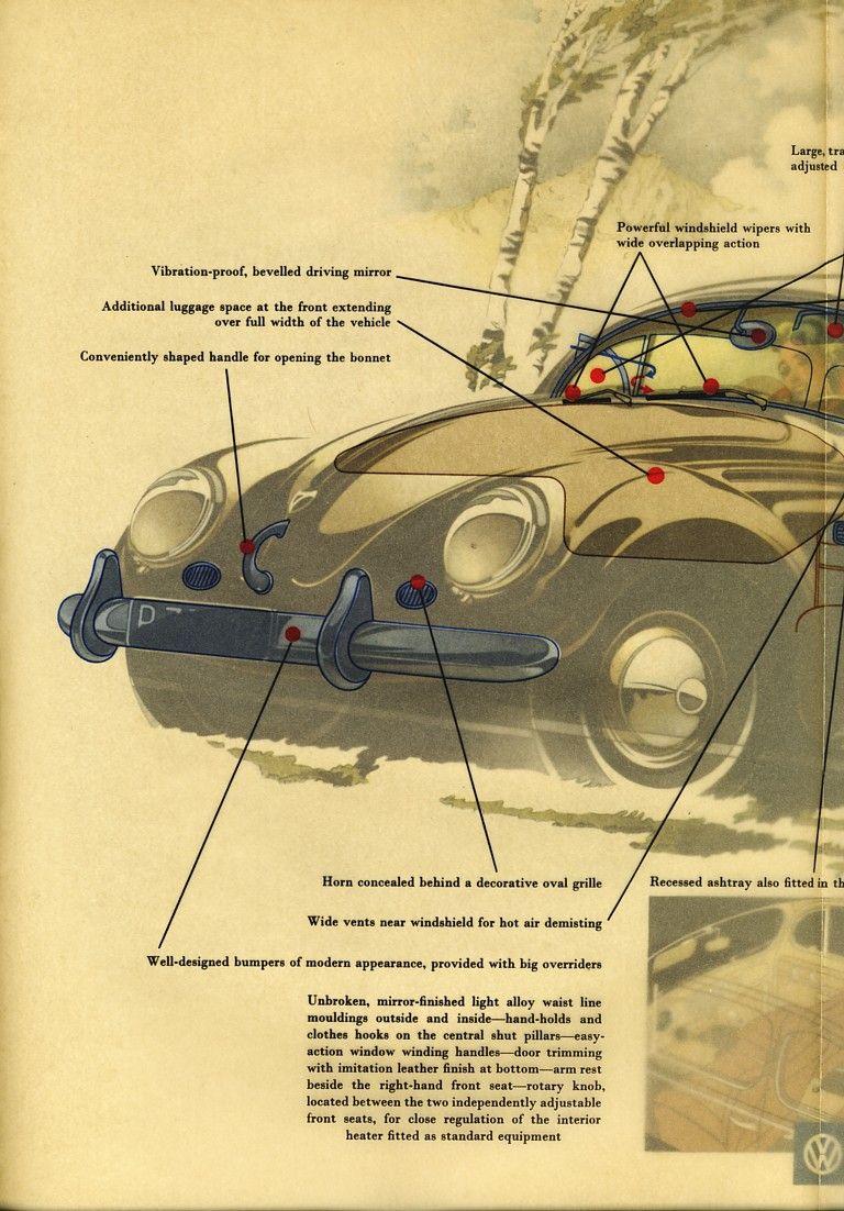 Vw typ 11c reuters 1953 vintage volkswagen pinterest beetles vw typ 11c reuters 1953 malvernweather Gallery