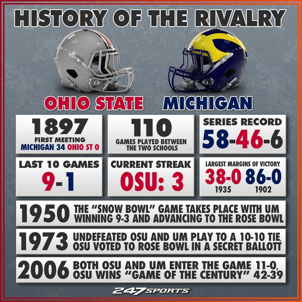 Pin By Martha Hall On Buckeyes Ohio State Michigan Ohio State Michigan Rivalry Michigan
