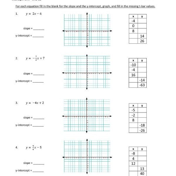 Function Worksheets 8th Grade Unique Linear Functions Worksheet Photograph