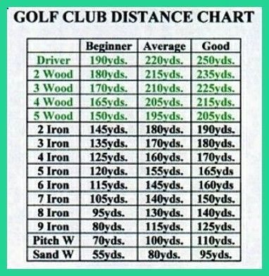 Simple Golf Tips Discover Just How To Be Able To Develop Into A