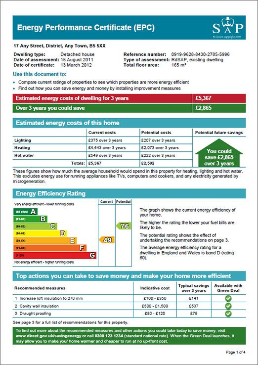 Example of the Energy Performance Certificate Energy Performance - home for sale template