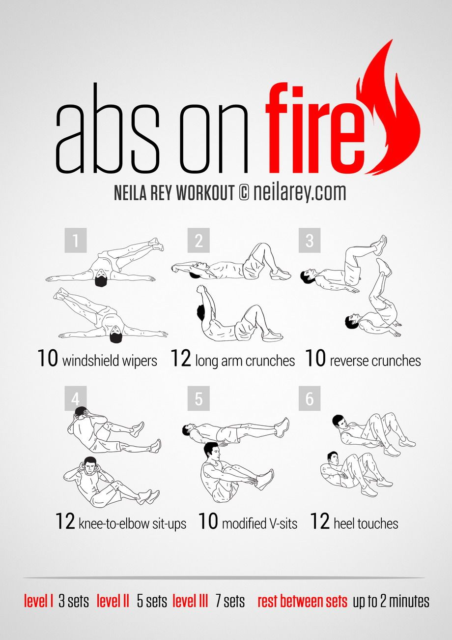 Abs On Fire For Men Workout Abs Workout