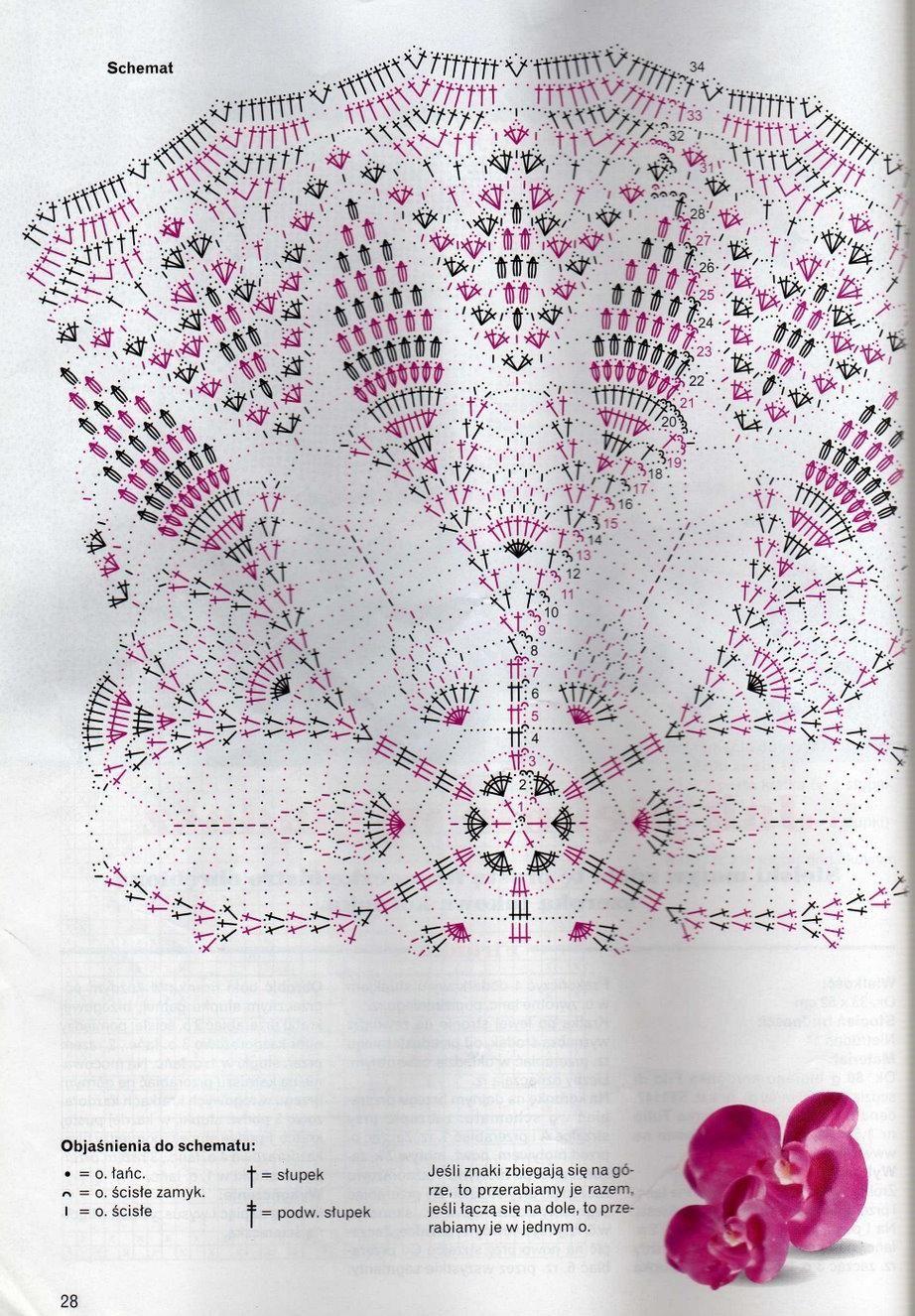 Pin von Stacy Mishina auf Crochet: Doilies   Pinterest   Deckchen ...