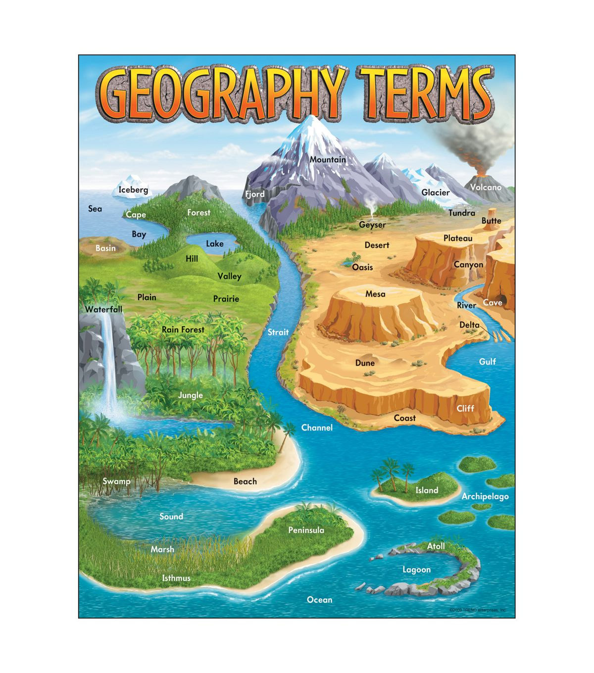 Geography Terms Learning Chart 17 X22 6pk