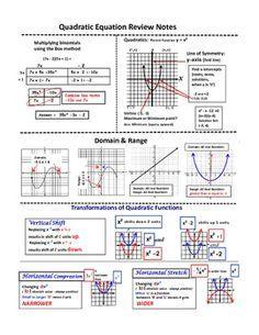 Worksheets Transformations Of Quadratic Functions Worksheet of quadratic functions worksheet delibertad transformations delibertad