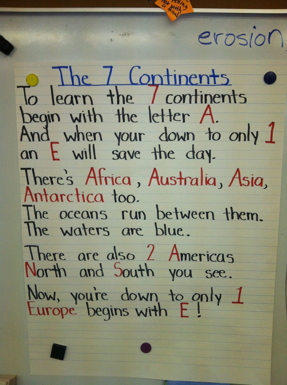 Trick To Learn The Continents