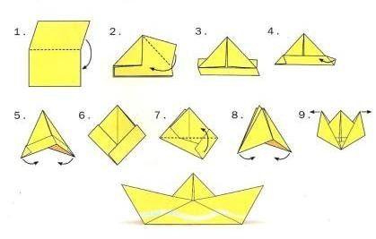 Картинки по запросу как сделать кораблик из бумаги ...