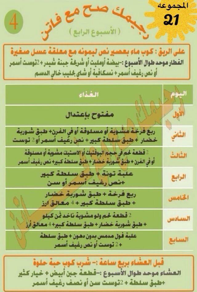 Pin By Sofy Mk On دايت أسبوع باسبوع Health Diet Health Fitness Nutrition Diet Menu Planner