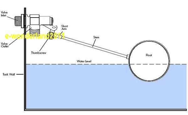 Image result for water tank and pump installation with foot valve