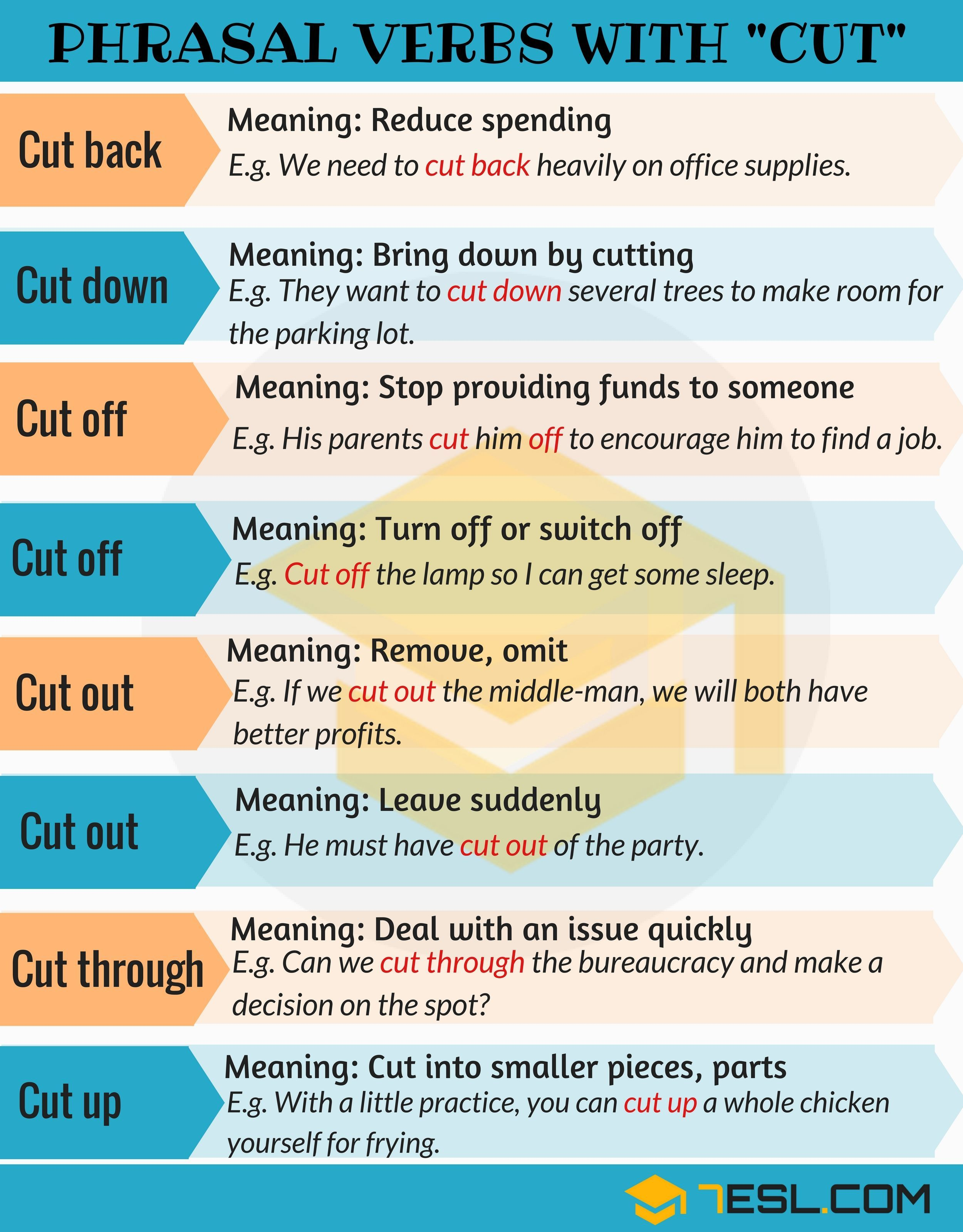 95shares commonly used phrasal verbs with cut in english you can 95shares commonly used phrasal verbs with cut in english you can jump to any section solutioingenieria Images