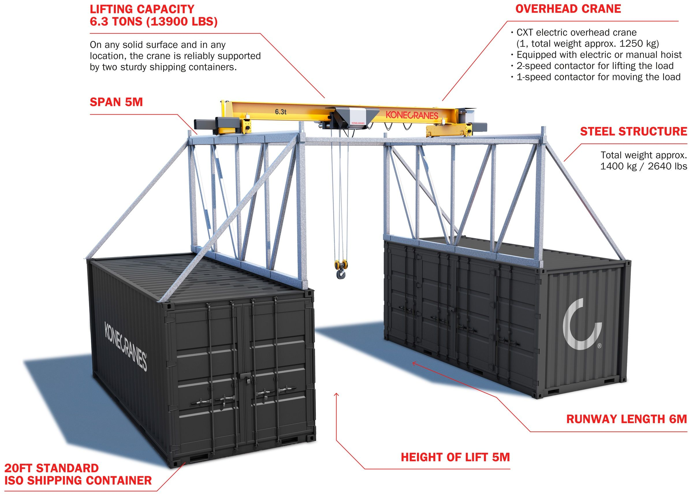 New Pack And Go Konecranes Mobile Crane On Shipping Containers For Indoor And Outdoor Use2 Jp Shipping Container Shipping Container House Plans Container House