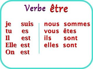 French verb etre google search also avoir conjugation pinterest school rh