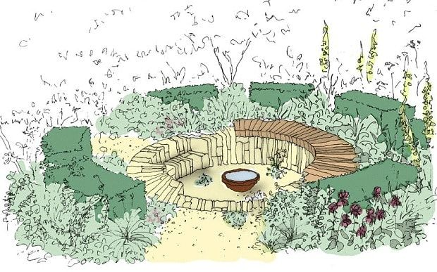 Young Garden Designers At Tatton Park. Garden Drawing3d ...