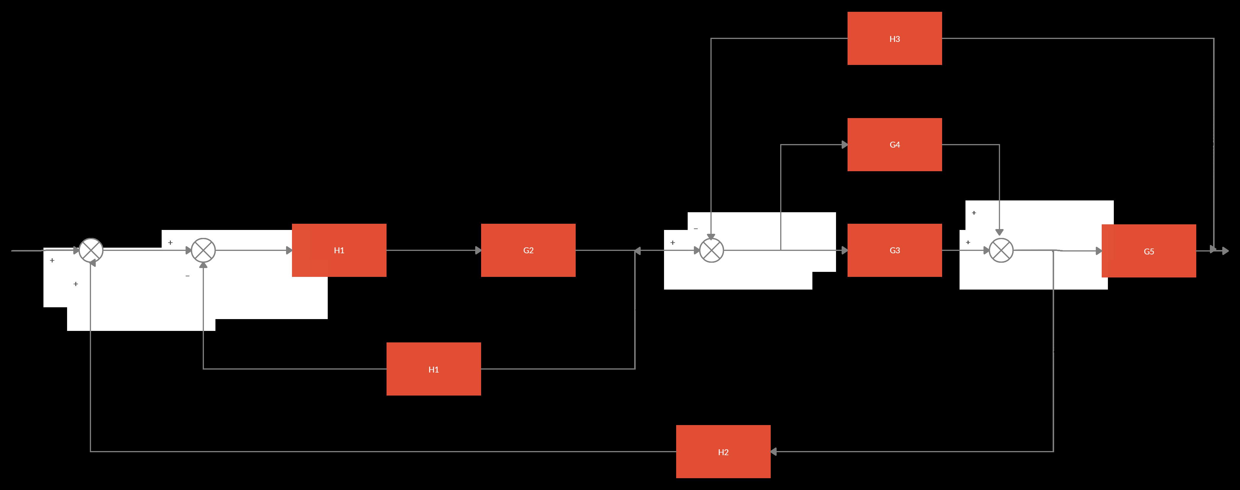 Block Diagrams Consist Of A Single Block Or A Combination